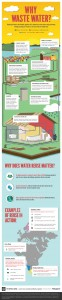 wastewater-infographic